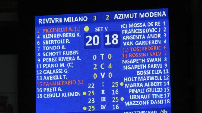 Revivre Milano-Azimut Modena