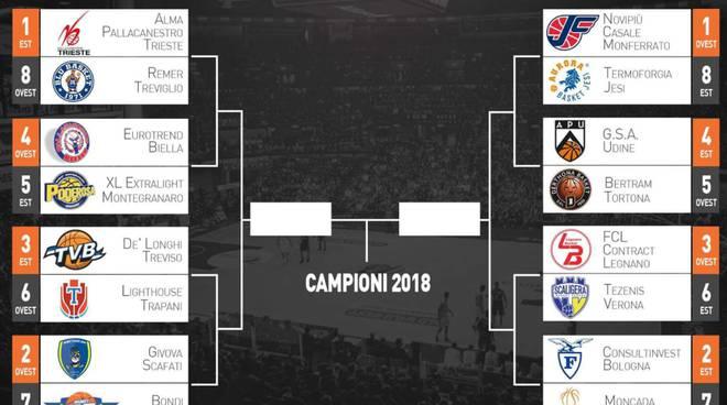 Calendario Serie A2 Basket.Playoff Le Date Del Primo Turno Sportlegnano It