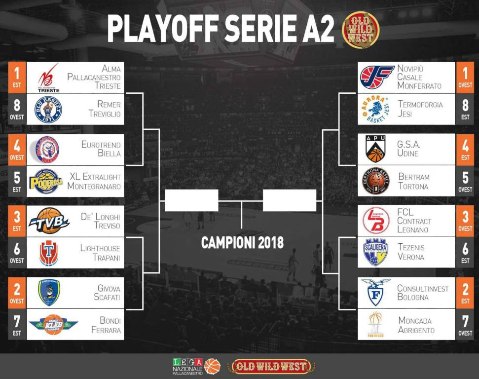 Tabellone Playoff Basket Serie A2