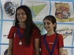 Campionati Regionali Esordienti A