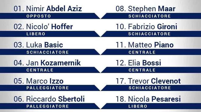 Roster Revivre Milano