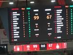 Basket amichevole Varese Knights Legnano