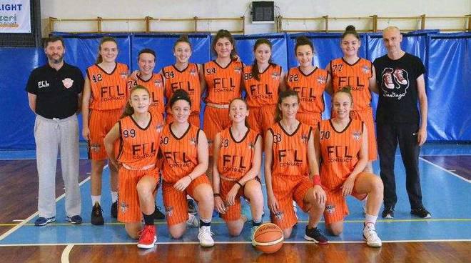 Bulldog Basket Canegrate Under 16 terze al Trofeo Starlights di Valmadrera