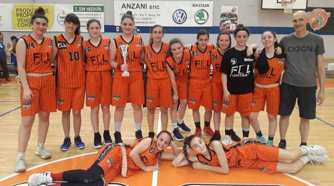 Bulldog Basket Canegrate Under 16