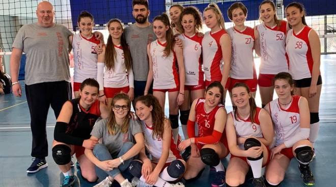 FoCoL Legnano Under18