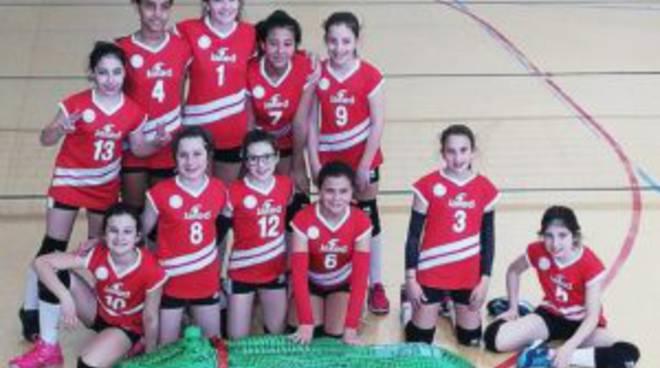 Futura Volley Giovani U12