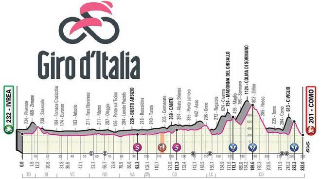 Giro d'Italia 2019 XV tappa Ivrea Como