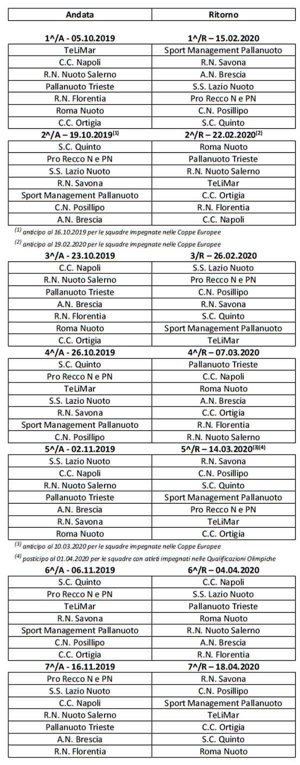 Calendario Pallanuoto Maschile Serie A1