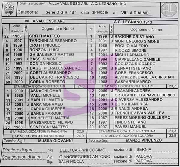 Calcio serie D girone B