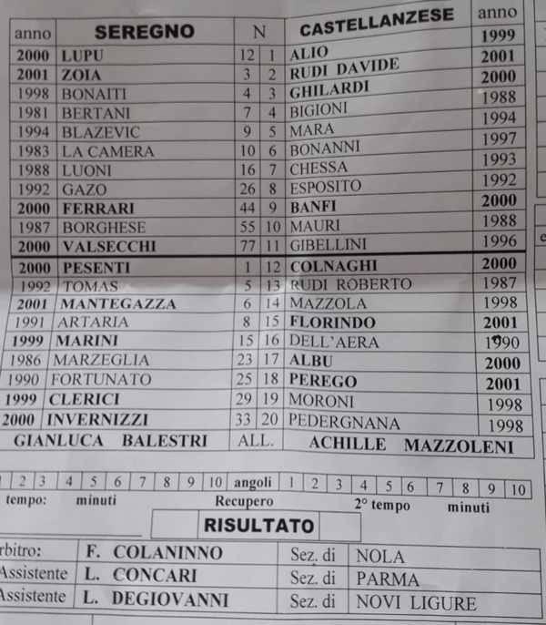 Calcio Serie D - tabellini