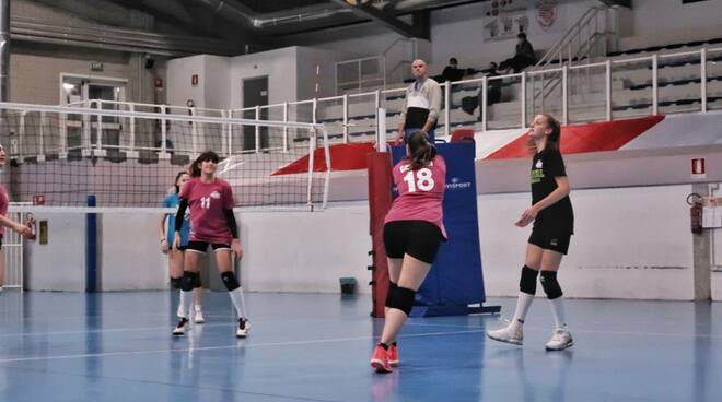 FoCoL Legnano - Allenamento Congiunto