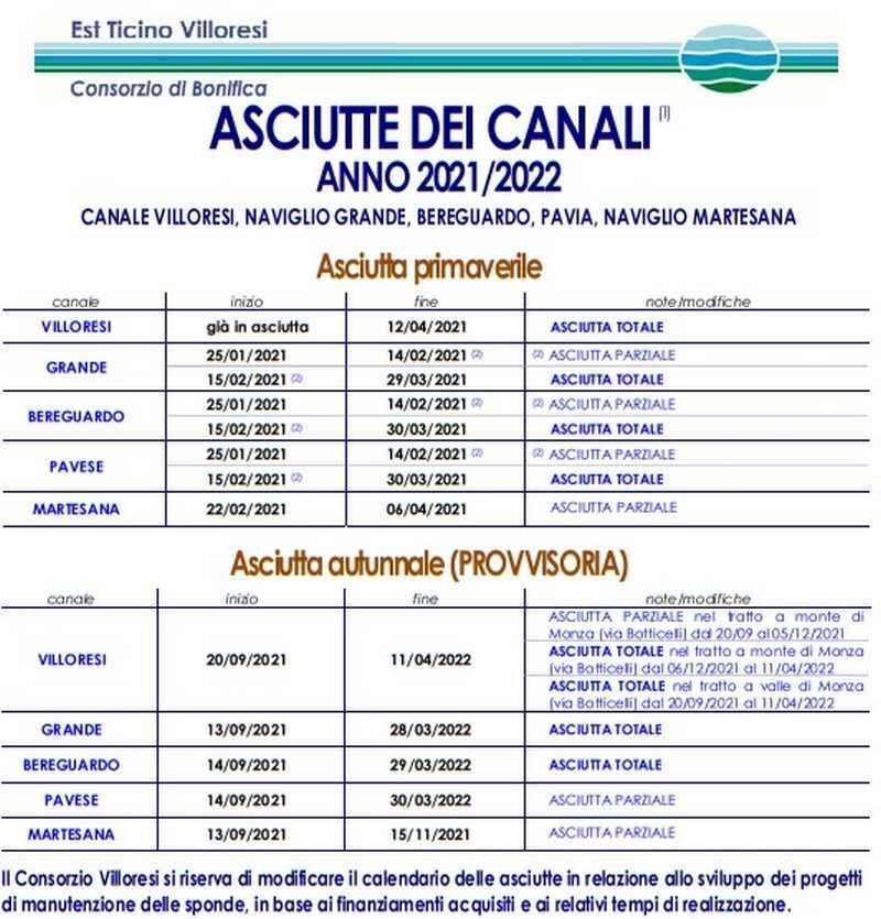 Asciutte Navigli 2021-2022