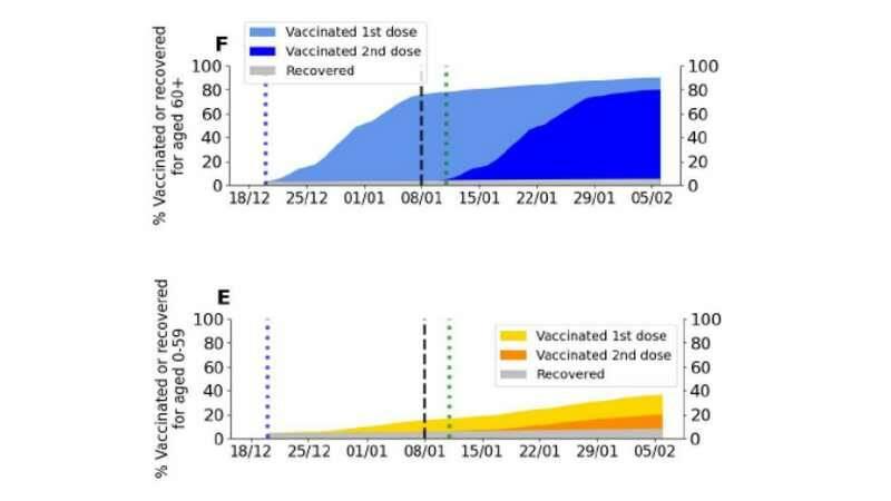Speciale Medicina Vaccini Covid-19 Israele