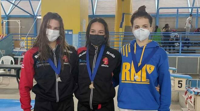 Silvia Vismara Rari Nantes Legnano Nuoto Sincronizzato