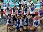 Rari Nantes Legnano Nuoto Sincronizzato